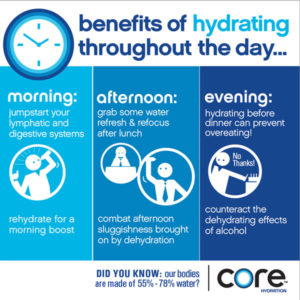 benefits-of-hydrating-throughout-the-day-core-water